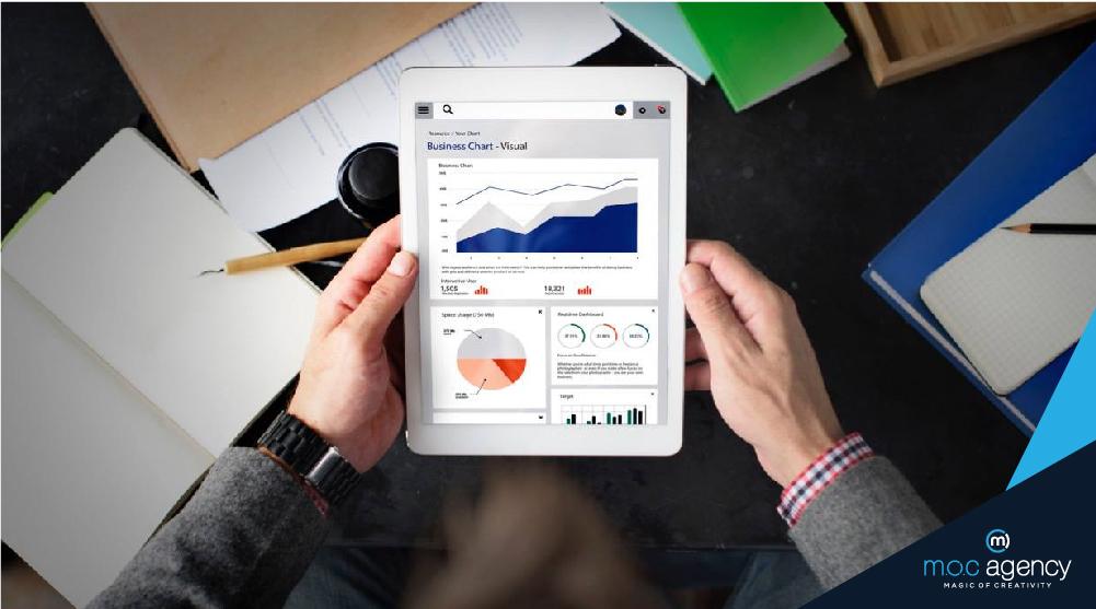 6 Bước tạo nên kế hoạch truyền thông dự án hiệu quả - M.O.C Agency I BUSINESS STRATEGY vs BRAND STRATEGY